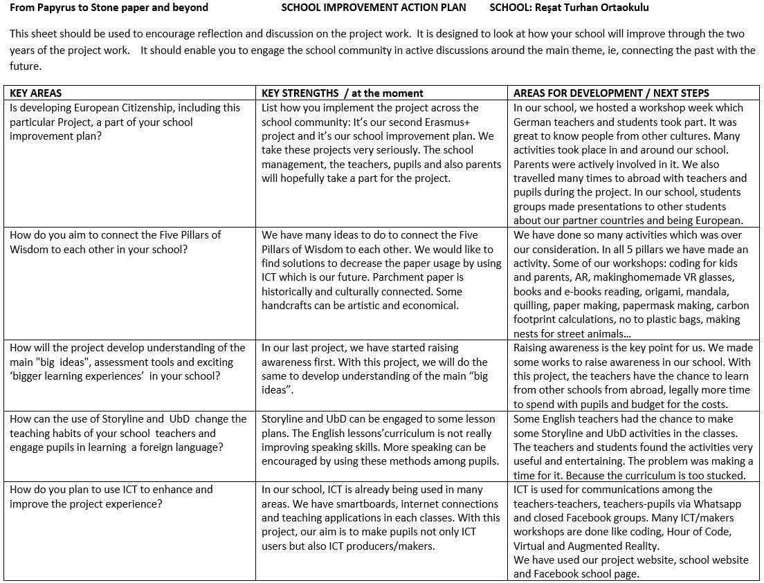 School Improvement Action Plan - Turkey - The Power of Paper